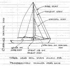 Hobie 14 Catamaran Tuning Guide :: Catamaran Sailboats at ...