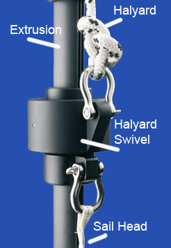 The Halyard Swivel